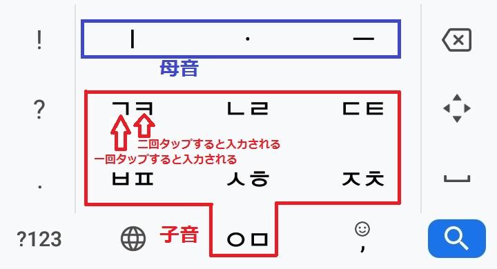 韓国語(ハングル)キーボードのテンキー入力の概要