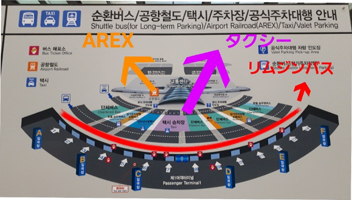 仁川(インチョン)空港第1ターミナルからの交通機関