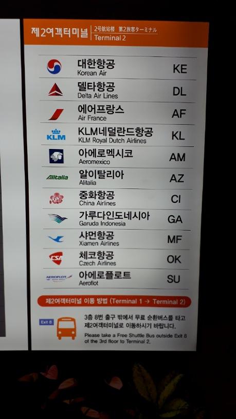 仁川(インチョン)空港第2ターミナルの航空会社一覧を示した看板(第1ターミナルにある看板)
