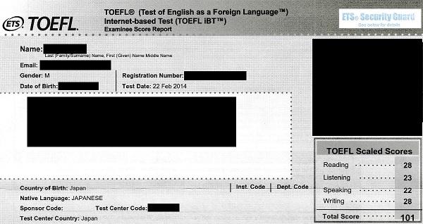 自己流学習約4カ月後のTOEFL IBTスコア