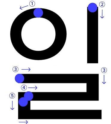 「日」を表す韓国語「일」の書き方&書き順