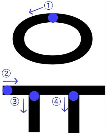 6月の「6」を表す韓国語「유」の書き方&書き順