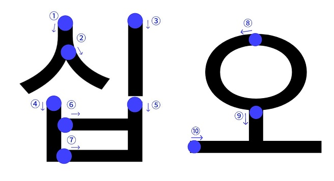 15を表す韓国語「십오」の書き方&書き順