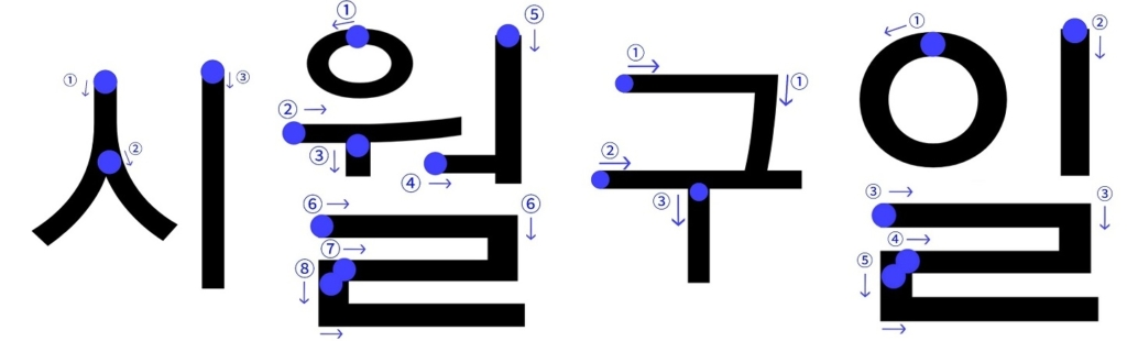 「10月9日」を表す韓国語「시월구일」の書き方&書き順