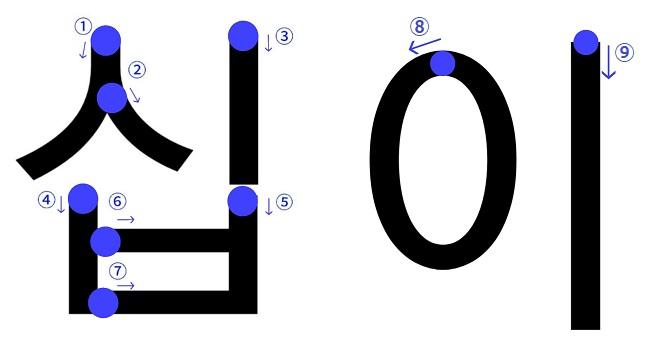「12」を表す韓国語「십이(シビ)」の書き方&書き順