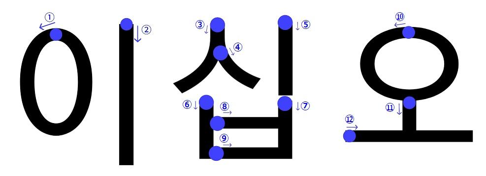 「25」を表す韓国語「이십오」の書き方&書き順