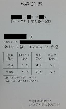ハングル能力検定の成績通知票