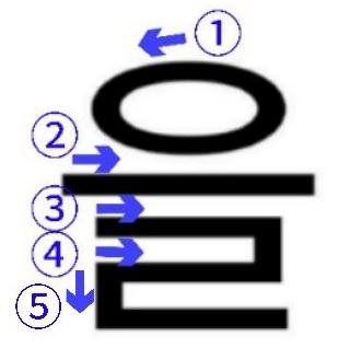 「~を」(直前のパッチム有)を表す을の書き順