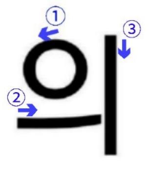 「~の」などを表す의の書き順