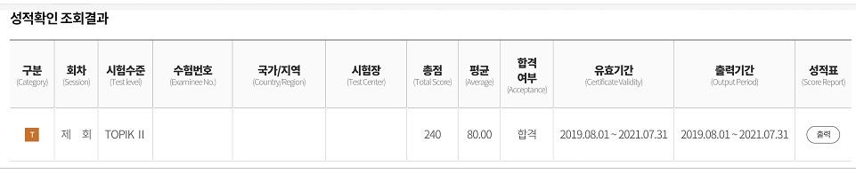 韓国語能力試験の結果表示